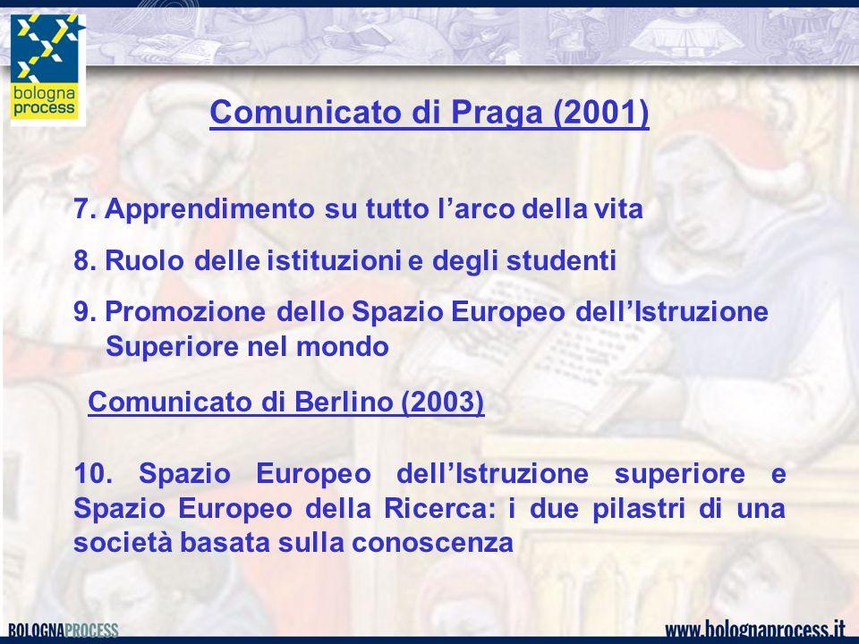 Comunicato di Praga (2001) 7. Apprendimento su tutto larco della vita 8.
