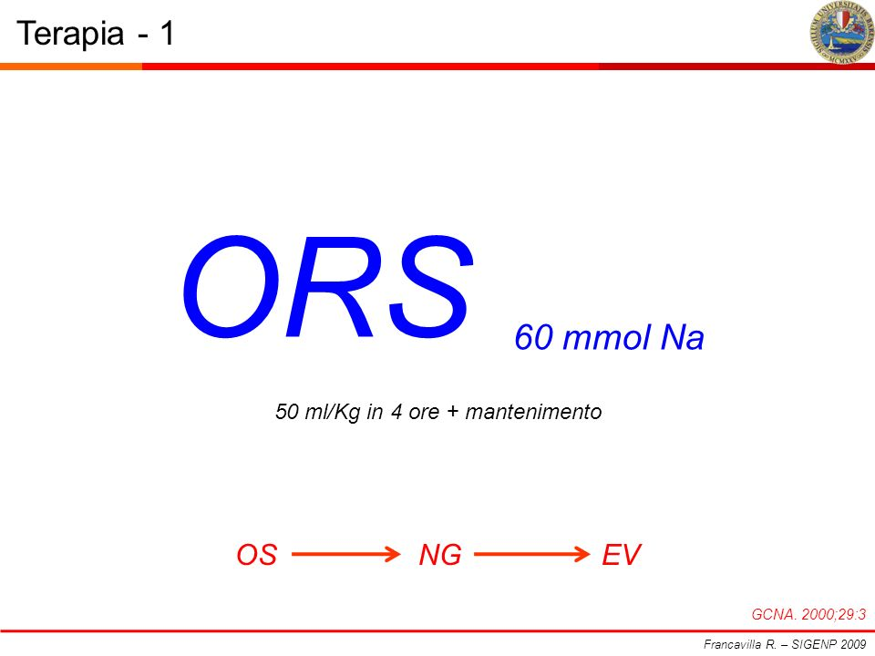 Terapia - 1 Francavilla R. – SIGENP 2009 GCNA. 2000;29:3 ORS 60 mmol Na 50 ml/Kg in 4 ore + mantenimento OS NG EV