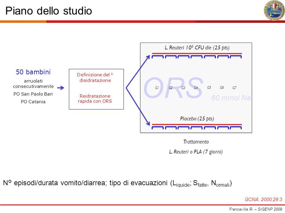 ORS 60 mmol Na Piano dello studio Francavilla R. – SIGENP 2009 GCNA. 2000;29:3 50 bambini arruolati consecutivamente PO San Paolo Bari PO Catania Trat