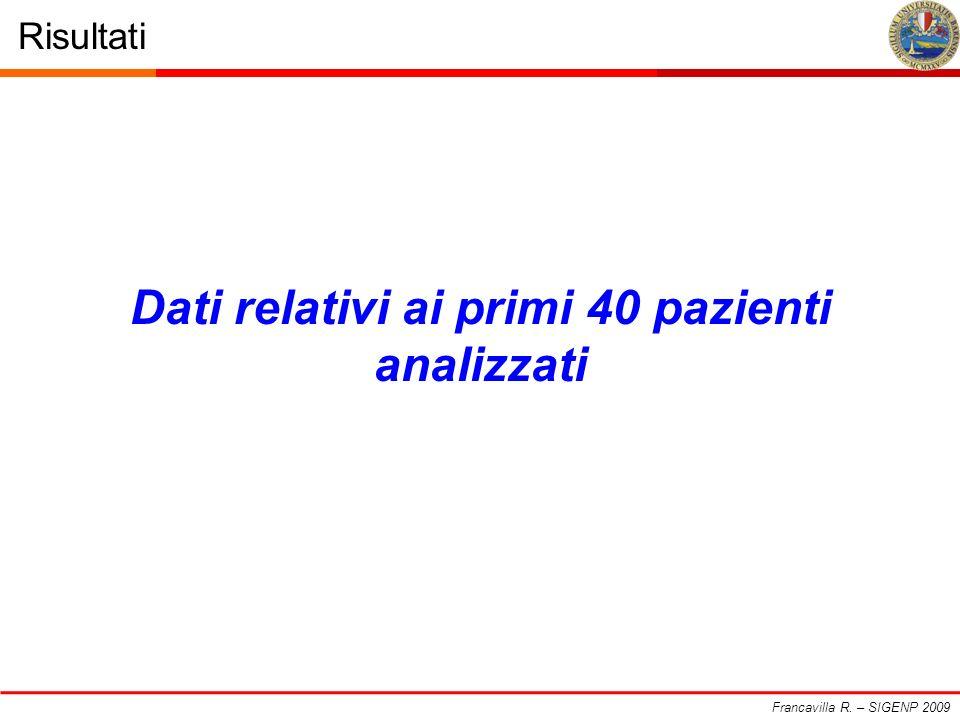 Risultati Francavilla R. – SIGENP 2009 Dati relativi ai primi 40 pazienti analizzati