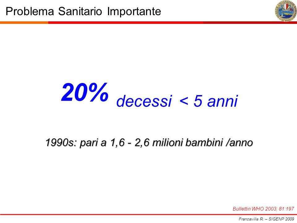 Problema Sanitario Importante Francavilla R.– SIGENP 2009 GCNA.