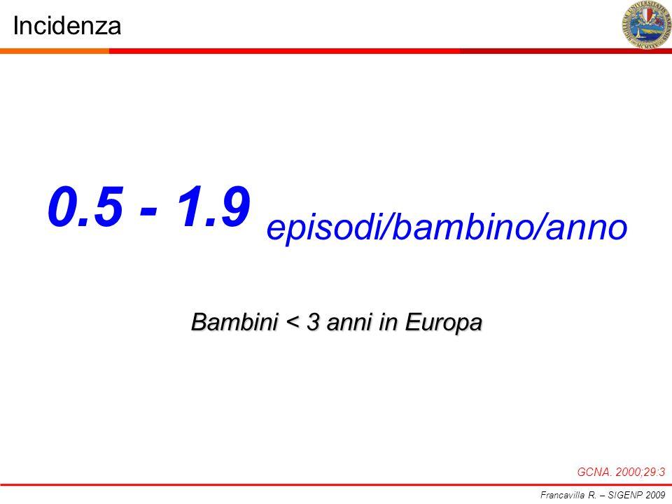 Incidenza Francavilla R. – SIGENP 2009 GCNA. 2000;29:3 0.5 - 1.9 episodi/bambino/anno Bambini < 3 anni in Europa