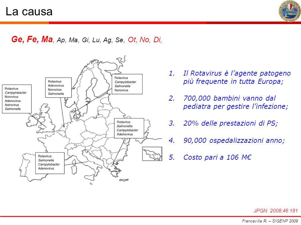La causa Francavilla R. – SIGENP 2009 JPGN. 2008;46:181 1.Il Rotavirus è lagente patogeno più frequente in tutta Europa; 2.700,000 bambini vanno dal p