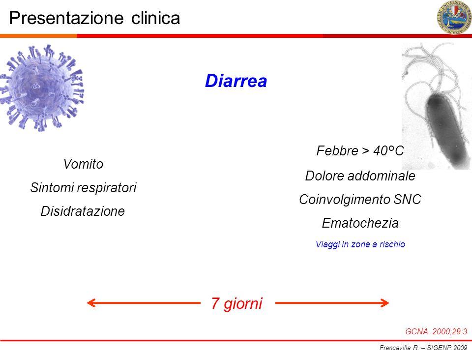 Francavilla R. – SIGENP 2009 GCNA. 2000;29:3 Presentazione clinica Diarrea Vomito Sintomi respiratori Disidratazione Febbre > 40°C Dolore addominale C