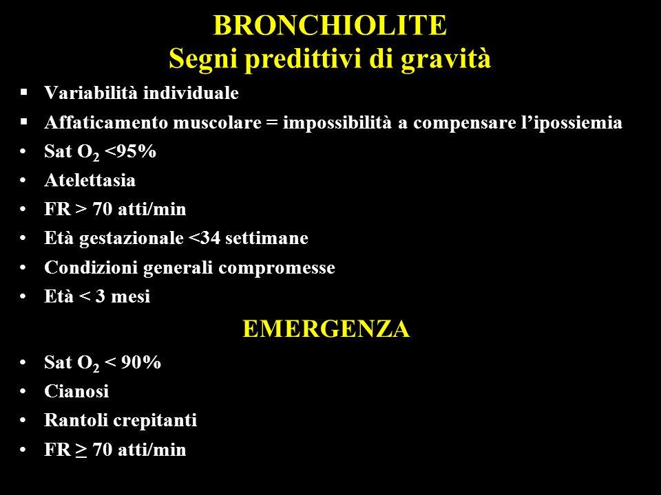 Variabilità individuale Affaticamento muscolare = impossibilità a compensare lipossiemia Sat O 2 <95% Atelettasia FR > 70 atti/min Età gestazionale <3
