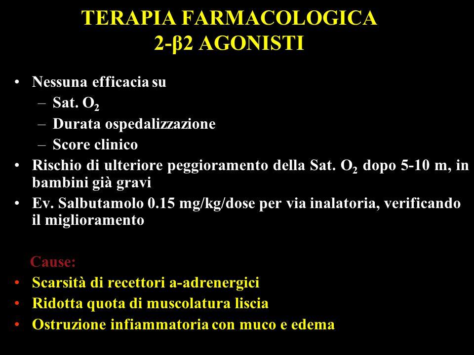 TERAPIA FARMACOLOGICA 2-β2 AGONISTI Nessuna efficacia su –Sat. O 2 –Durata ospedalizzazione –Score clinico Rischio di ulteriore peggioramento della Sa