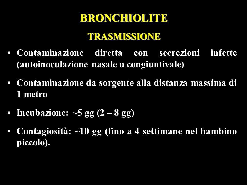 Contaminazione diretta con secrezioni infette (autoinoculazione nasale o congiuntivale) Contaminazione da sorgente alla distanza massima di 1 metro In