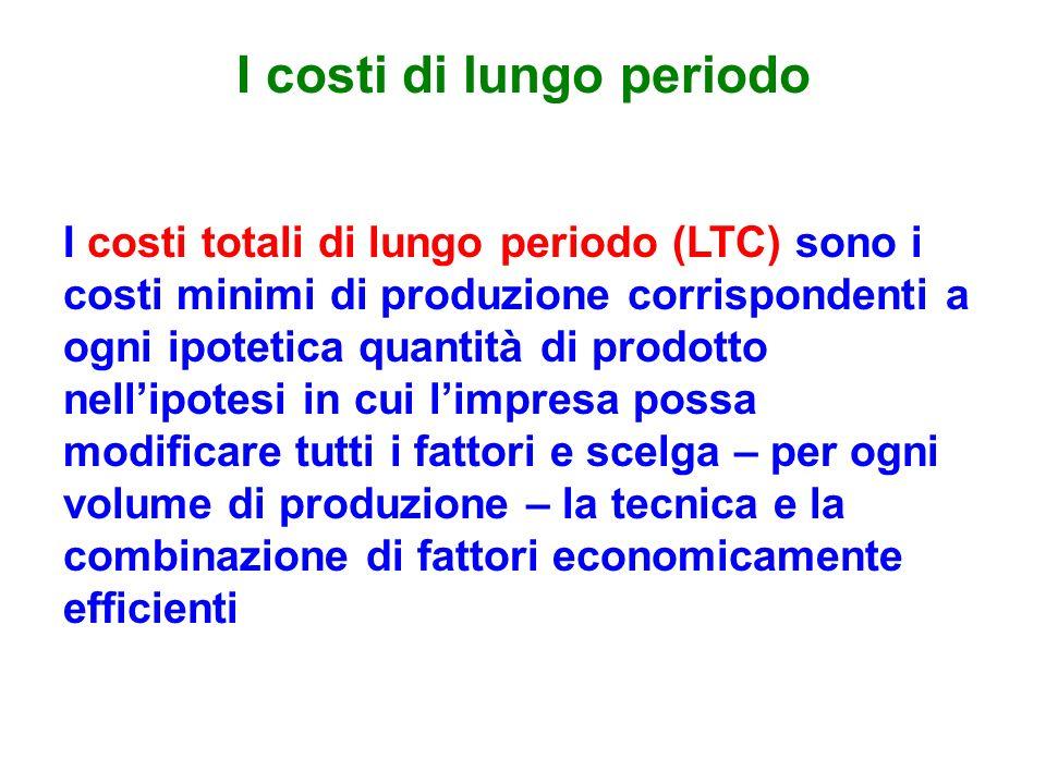 I costi di lungo periodo I costi totali di lungo periodo (LTC) sono i costi minimi di produzione corrispondenti a ogni ipotetica quantità di prodotto nellipotesi in cui limpresa possa modificare tutti i fattori e scelga – per ogni volume di produzione – la tecnica e la combinazione di fattori economicamente efficienti