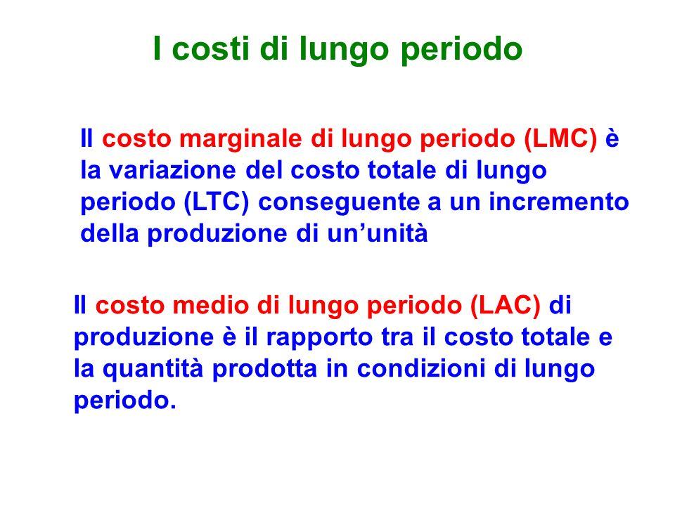 I costi di lungo periodo Il costo marginale di lungo periodo (LMC) è la variazione del costo totale di lungo periodo (LTC) conseguente a un incremento della produzione di ununità Il costo medio di lungo periodo (LAC) di produzione è il rapporto tra il costo totale e la quantità prodotta in condizioni di lungo periodo.