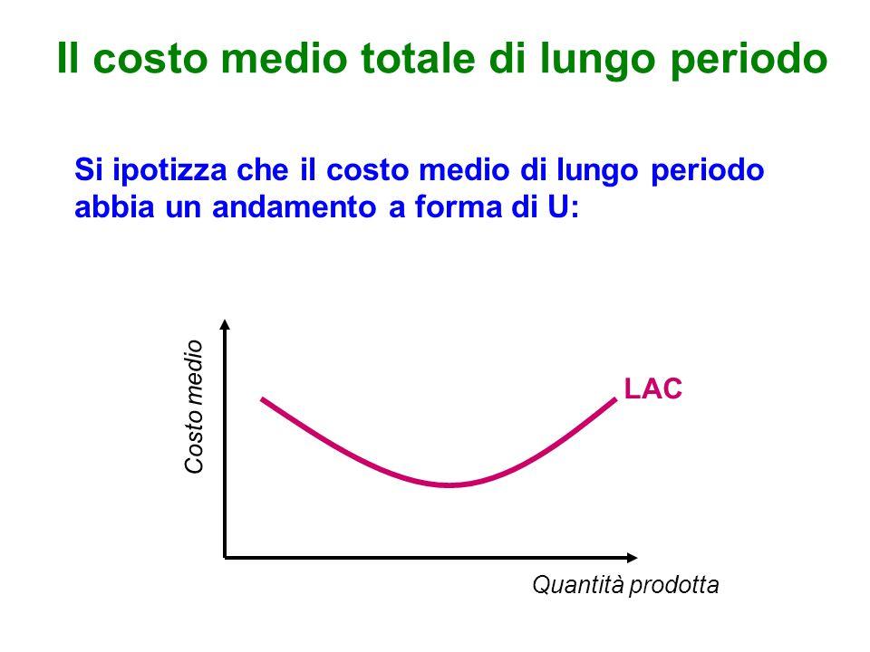 Il costo medio totale di lungo periodo Si ipotizza che il costo medio di lungo periodo abbia un andamento a forma di U: LAC Costo medio Quantità prodotta
