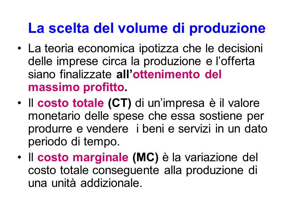 La scelta del volume di produzione La teoria economica ipotizza che le decisioni delle imprese circa la produzione e lofferta siano finalizzate allottenimento del massimo profitto.