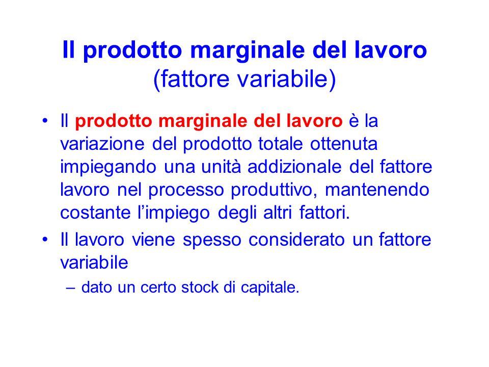 Il prodotto marginale del lavoro (fattore variabile) Il prodotto marginale del lavoro è la variazione del prodotto totale ottenuta impiegando una unità addizionale del fattore lavoro nel processo produttivo, mantenendo costante limpiego degli altri fattori.