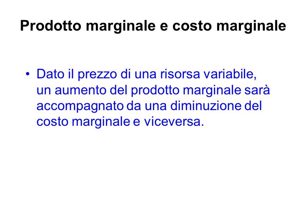 Prodotto marginale e costo marginale Dato il prezzo di una risorsa variabile, un aumento del prodotto marginale sarà accompagnato da una diminuzione del costo marginale e viceversa.