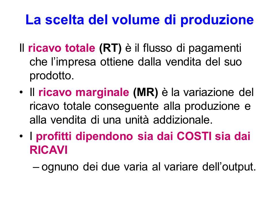 La scelta del volume di produzione Il ricavo totale (RT) è il flusso di pagamenti che limpresa ottiene dalla vendita del suo prodotto.