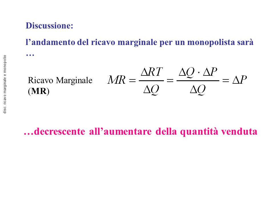 Discussione: landamento del ricavo marginale per un monopolista sarà … disc.
