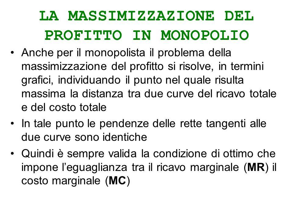 LA MASSIMIZZAZIONE DEL PROFITTO IN MONOPOLIO Anche per il monopolista il problema della massimizzazione del profitto si risolve, in termini grafici, individuando il punto nel quale risulta massima la distanza tra due curve del ricavo totale e del costo totale In tale punto le pendenze delle rette tangenti alle due curve sono identiche Quindi è sempre valida la condizione di ottimo che impone leguaglianza tra il ricavo marginale (MR) il costo marginale (MC)