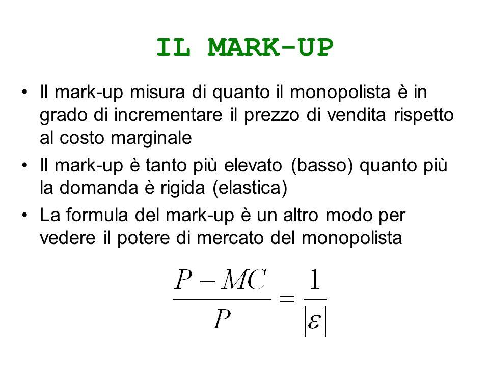 IL MARK-UP Il mark-up misura di quanto il monopolista è in grado di incrementare il prezzo di vendita rispetto al costo marginale Il mark-up è tanto più elevato (basso) quanto più la domanda è rigida (elastica) La formula del mark-up è un altro modo per vedere il potere di mercato del monopolista