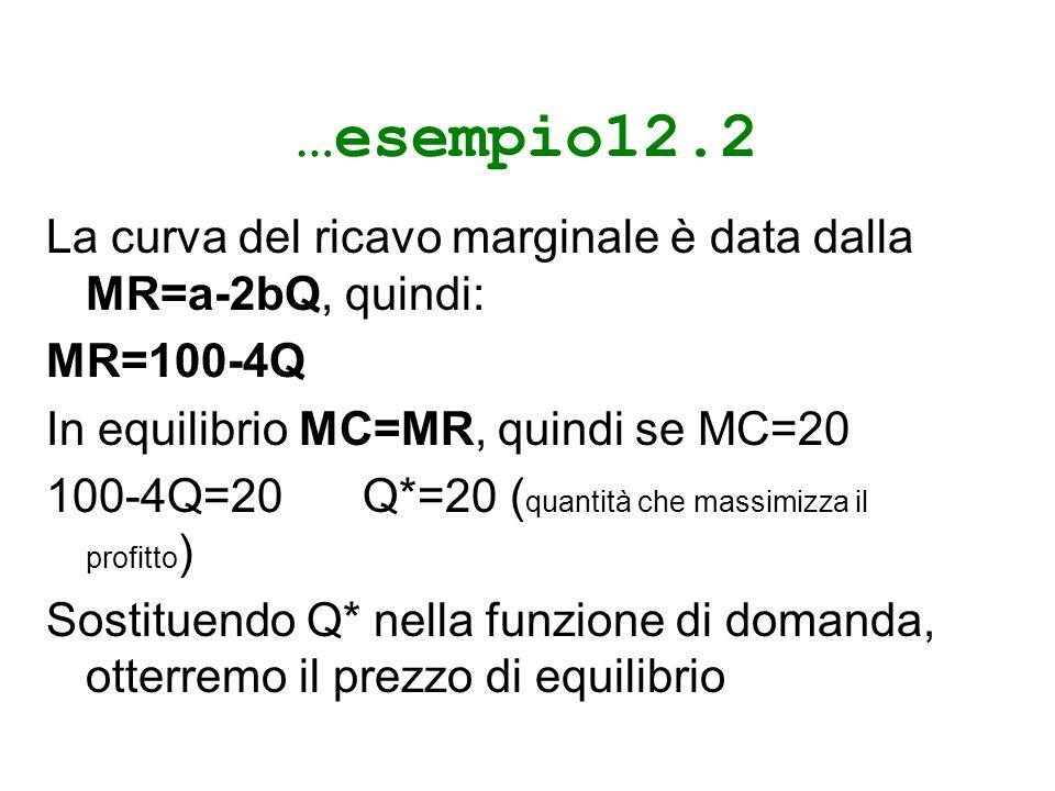 …esempio12.2 La curva del ricavo marginale è data dalla MR=a-2bQ, quindi: MR=100-4Q In equilibrio MC=MR, quindi se MC=20 100-4Q=20Q*=20 ( quantità che massimizza il profitto ) Sostituendo Q* nella funzione di domanda, otterremo il prezzo di equilibrio