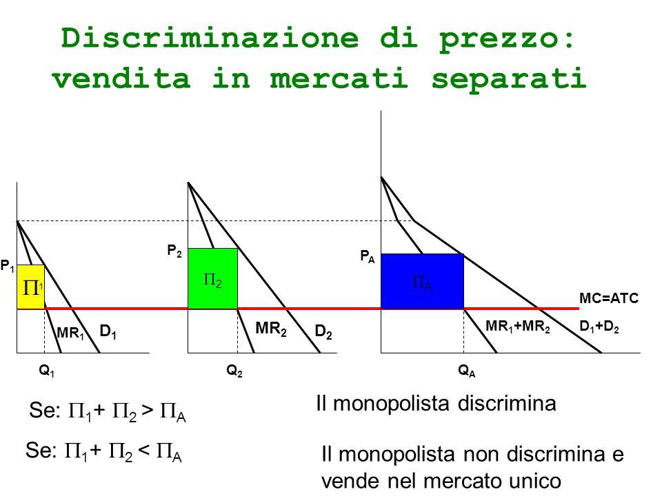 Discriminazione di prezzo: vendita in mercati separati 2 A D1D1 MR 1 MR 2 D2D2 D 1 +D 2 MR 1 +MR 2 Q1Q1 P1P1 Q2Q2 P2P2 MC=ATC QAQA PAPA 1 Se: 1 + 2 > A Il monopolista discrimina Se: 1 + 2 < A Il monopolista non discrimina e vende nel mercato unico