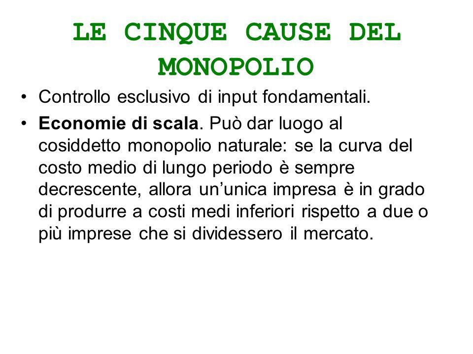 LE CINQUE CAUSE DEL MONOPOLIO Controllo esclusivo di input fondamentali.