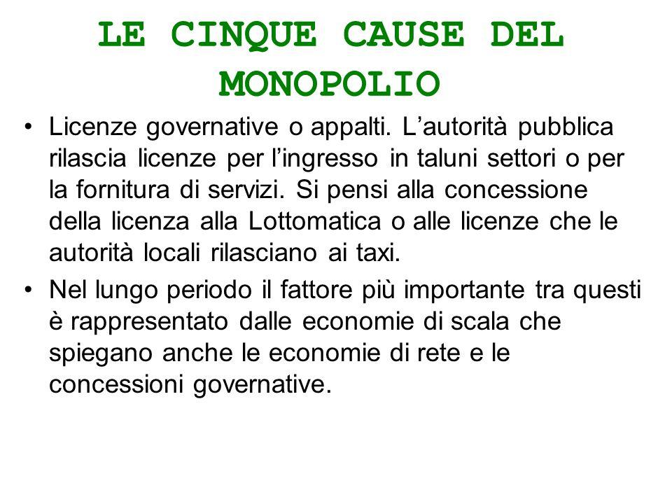 LE CINQUE CAUSE DEL MONOPOLIO Licenze governative o appalti.