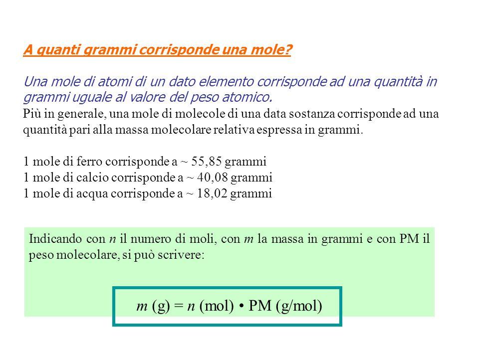 Indicando con n il numero di moli, con m la massa in grammi e con PM il peso molecolare, si può scrivere: m (g) = n (mol) PM (g/mol) A quanti grammi c