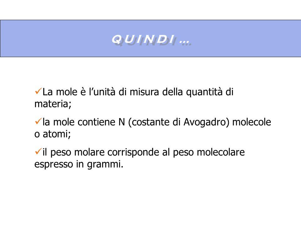 Q U I N D I … La mole è lunità di misura della quantità di materia; la mole contiene N (costante di Avogadro) molecole o atomi; il peso molare corrisp