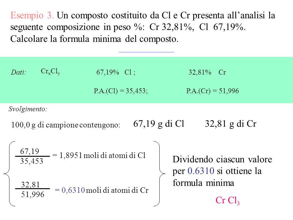 Esempio 3. Un composto costituito da Cl e Cr presenta allanalisi la seguente composizione in peso %: Cr 32,81%, Cl 67,19%. Calcolare la formula minima