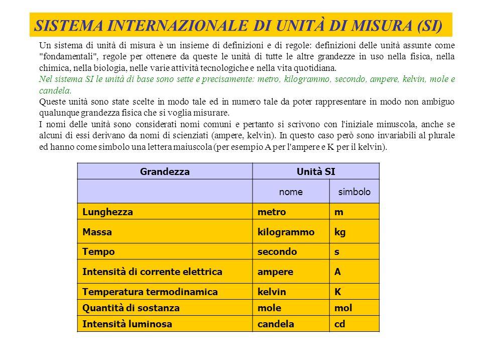 SISTEMA INTERNAZIONALE DI UNITÀ DI MISURA (SI) Un sistema di unità di misura è un insieme di definizioni e di regole: definizioni delle unità assunte