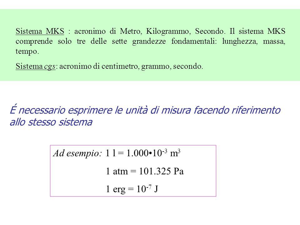 Sistema MKS : acronimo di Metro, Kilogrammo, Secondo. Il sistema MKS comprende solo tre delle sette grandezze fondamentali: lunghezza, massa, tempo. S