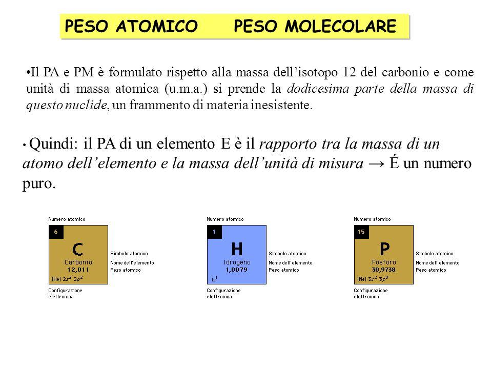 PESO ATOMICO PESO MOLECOLARE Il PA e PM è formulato rispetto alla massa dellisotopo 12 del carbonio e come unità di massa atomica (u.m.a.) si prende l