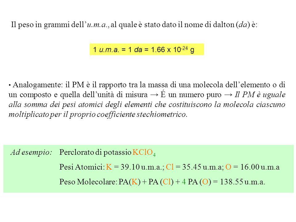 Perclorato di potassio KClO 4 Pesi Atomici: K = 39.10 u.m.a.; Cl = 35.45 u.m.a; O = 16.00 u.m.a Peso Molecolare: PA(K) + PA (Cl) + 4 PA (O) = 138.55 u