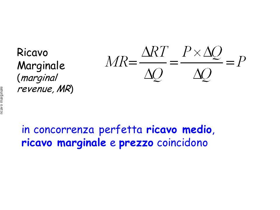Ricavo Marginale (marginal revenue, MR) in concorrenza perfetta ricavo medio, ricavo marginale e prezzo coincidono ricavo marginale