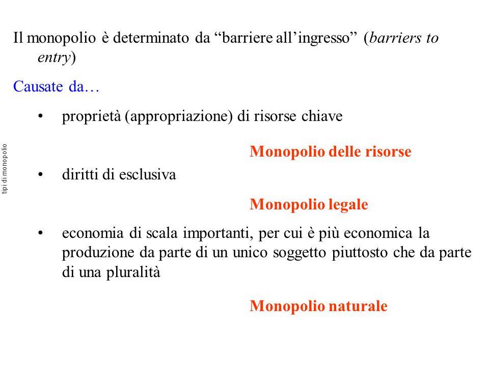 Il monopolio è determinato da barriere allingresso (barriers to entry) Causate da… proprietà (appropriazione) di risorse chiave diritti di esclusiva e