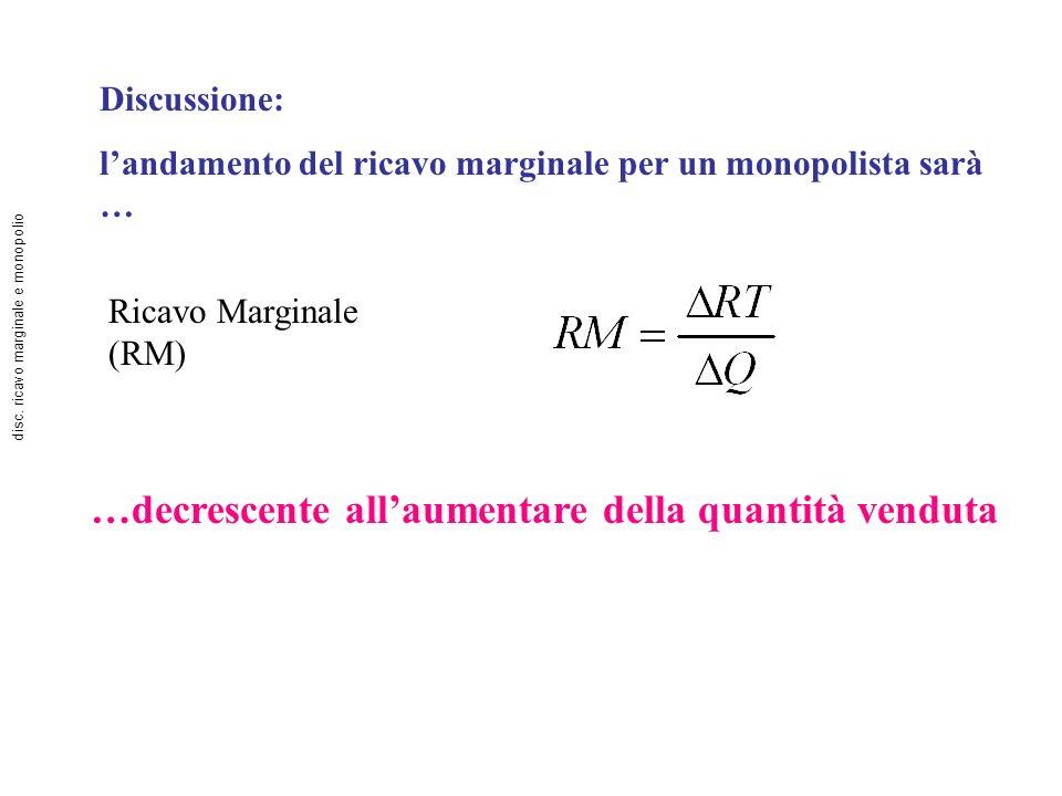 Discussione: landamento del ricavo marginale per un monopolista sarà … disc. ricavo marginale e monopolio Ricavo Marginale (RM) …decrescente allaument