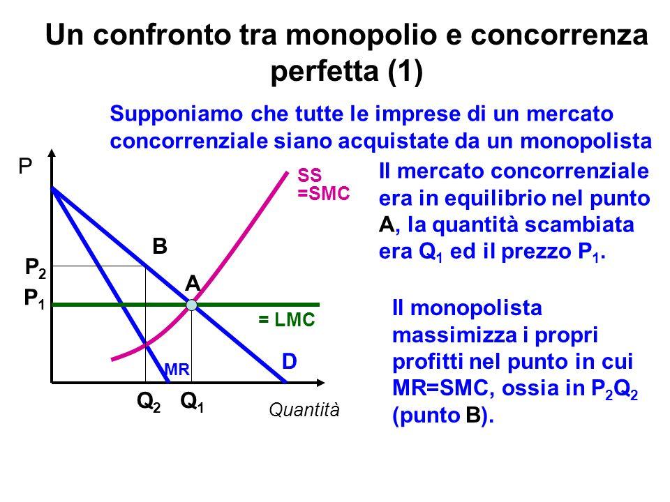 Un confronto tra monopolio e concorrenza perfetta (1) Supponiamo che tutte le imprese di un mercato concorrenziale siano acquistate da un monopolista