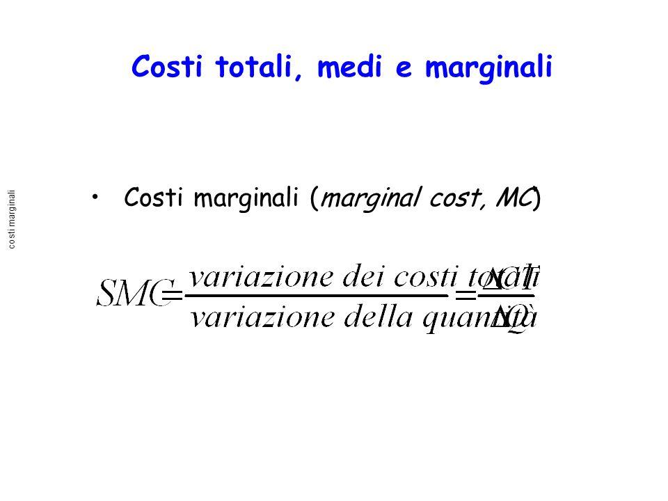 Quantità SAVC SMC SATC I costi medi di breve periodo SATC SAFC SAVC SMC SAFC