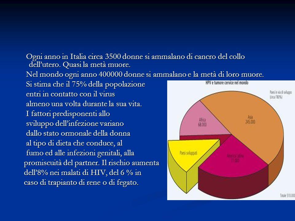 Ogni anno in Italia circa 3500 donne si ammalano di cancro del collo dellutero. Quasi la metà muore. Ogni anno in Italia circa 3500 donne si ammalano