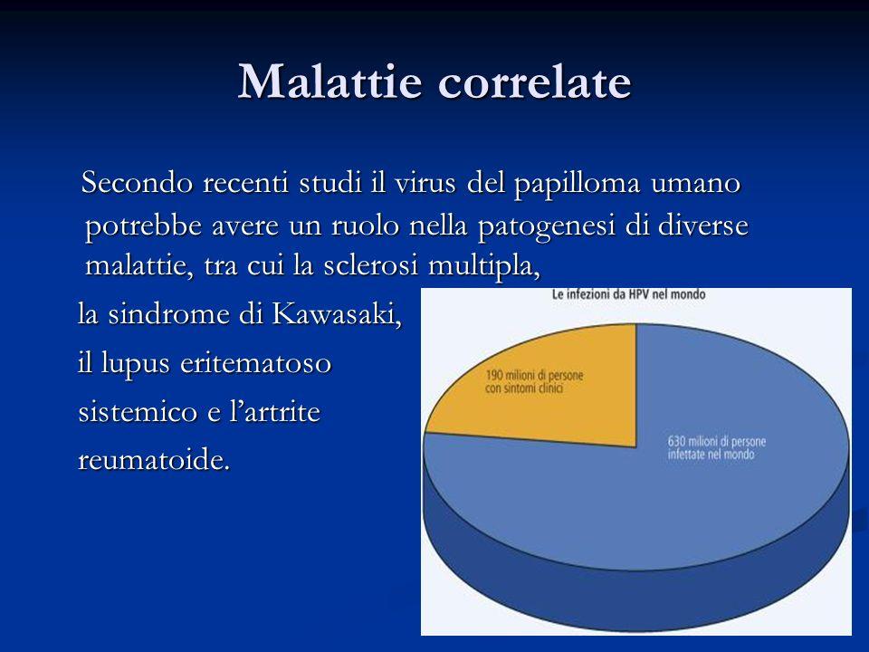 Malattie correlate Secondo recenti studi il virus del papilloma umano potrebbe avere un ruolo nella patogenesi di diverse malattie, tra cui la scleros