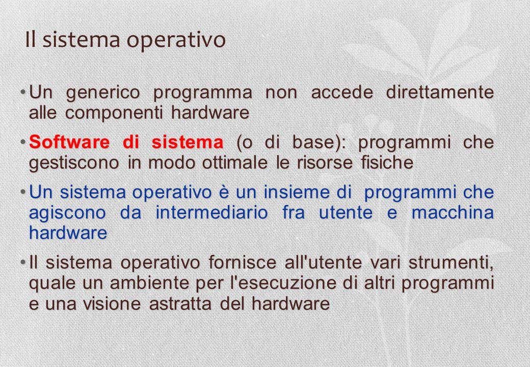 Sistemi mono-processori jobjob: esecuzione di un programma; compiti laboriosiNei primi computer lesecuzione di un programma richiedeva compiti laboriosi; sessioneCiascuna sessione iniziava con il caricamento del programma e brevi periodi di esecuzioni del job; Operatore addetto al computerOperatore addetto al computer: seguiva il funzionamento del calcolatore Compiti delloperatore addetto al computerCompiti delloperatore addetto al computer: caricava il programma e le istruzioni speciali del programma nella memoria di massa, dove il sistema operativo poteva eseguirli.
