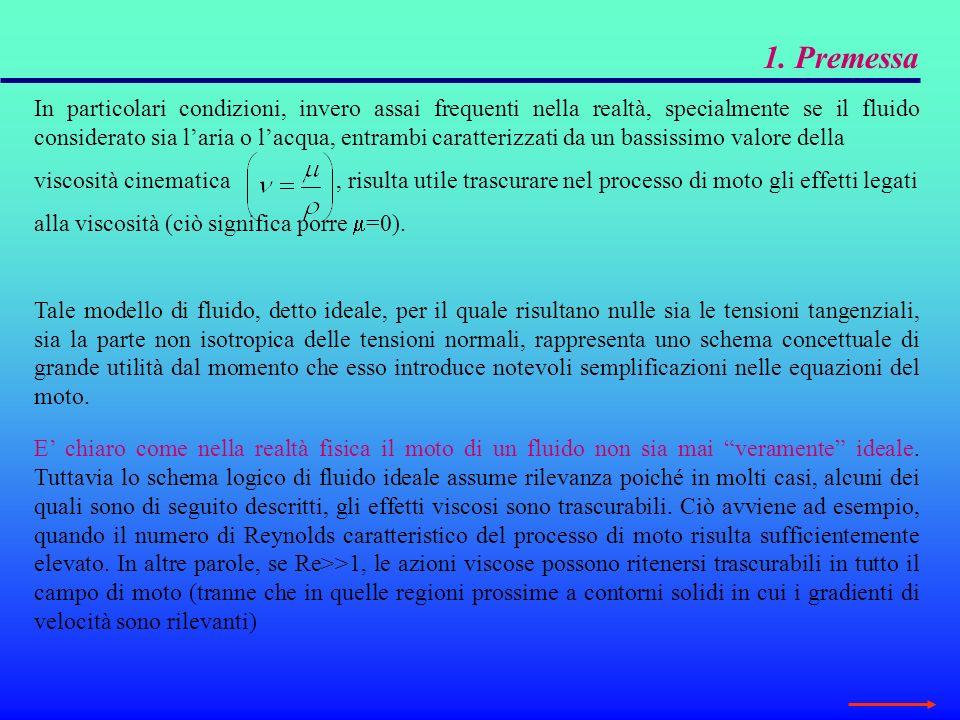 3.1.2 Significato energetico del teorema di Bernoulli Al teorema di Bernoulli può essere attribuito un preciso significato energetico che ne costituisce lessenza e limportanza.