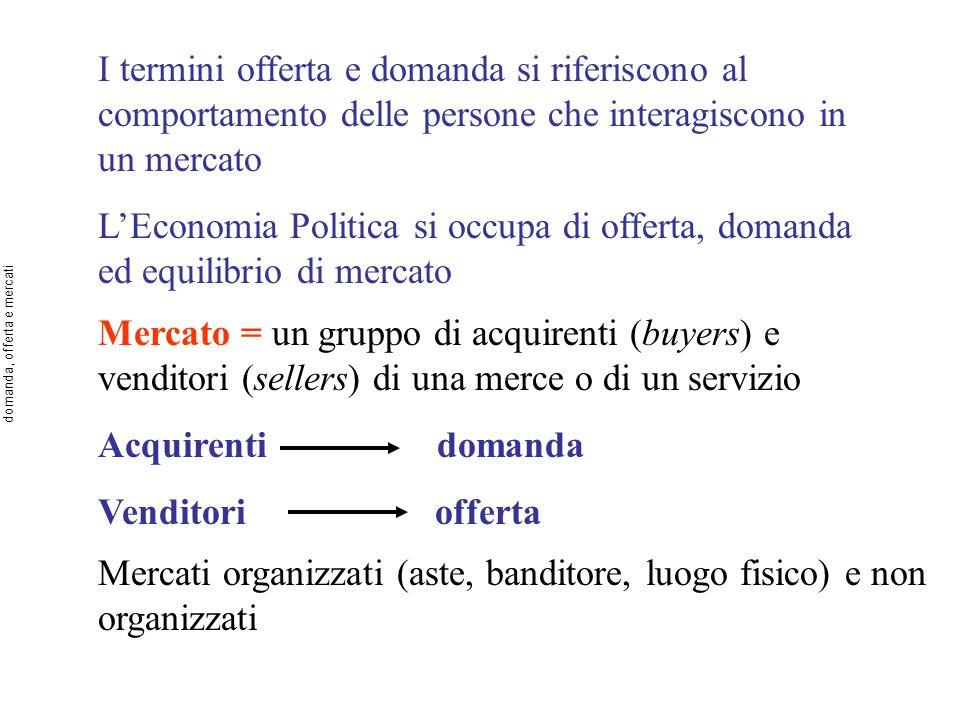I termini offerta e domanda si riferiscono al comportamento delle persone che interagiscono in un mercato LEconomia Politica si occupa di offerta, dom