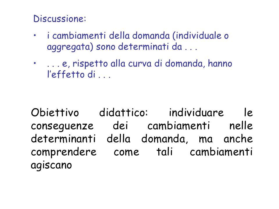Discussione: i cambiamenti della domanda (individuale o aggregata) sono determinati da...... e, rispetto alla curva di domanda, hanno leffetto di... O