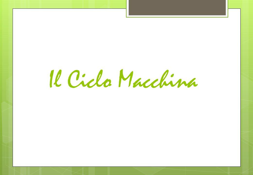 Il Ciclo Macchina