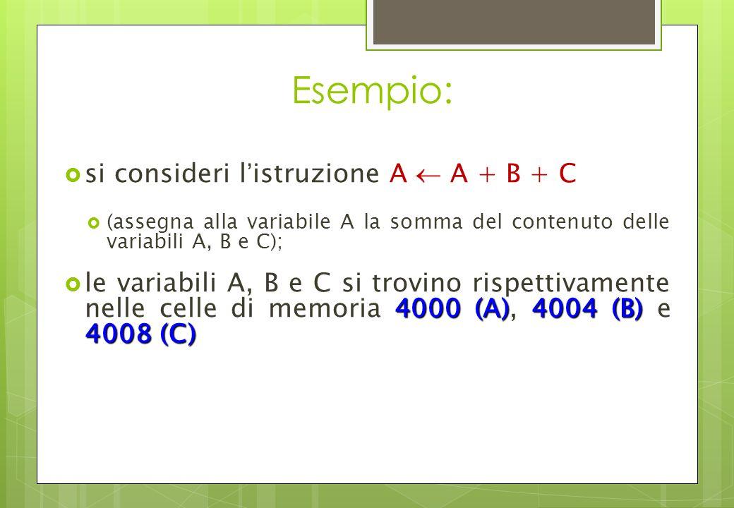 si consideri listruzione A A + B + C (assegna alla variabile A la somma del contenuto delle variabili A, B e C); 4000 (A)4004 (B) 4008 (C) le variabil