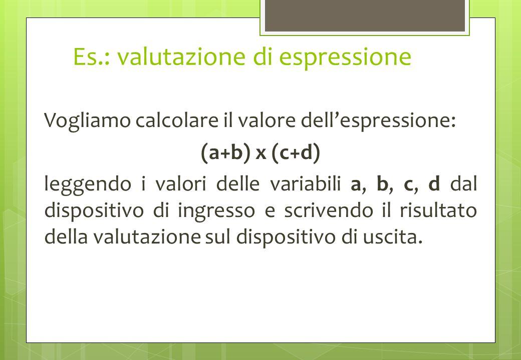 Es.: valutazione di espressione Vogliamo calcolare il valore dellespressione: (a+b) x (c+d) leggendo i valori delle variabili a, b, c, d dal dispositi