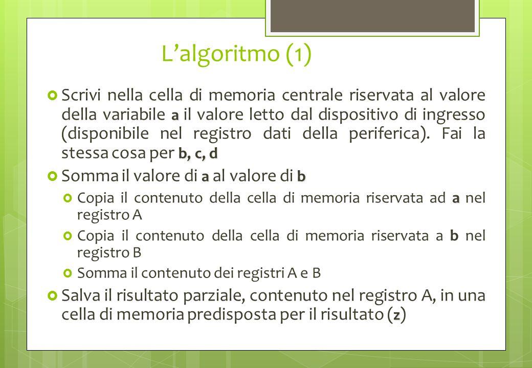 Lalgoritmo (2) cd Somma il valore di c al valore di d c Copia il contenuto della cella di memoria riservata a c nel registro A b Copia il contenuto della cella di memoria riservata a b nel registro B Somma il contenuto dei registri A e B Moltiplica il risultato parziale appena ottenuto con quello precedentemente salvato z Copia il contenuto della cella riservata a z nel registro B (z e B contengono ora a+b, mentre A contiene c+d) Moltiplica il contenuto dei registri A e B.