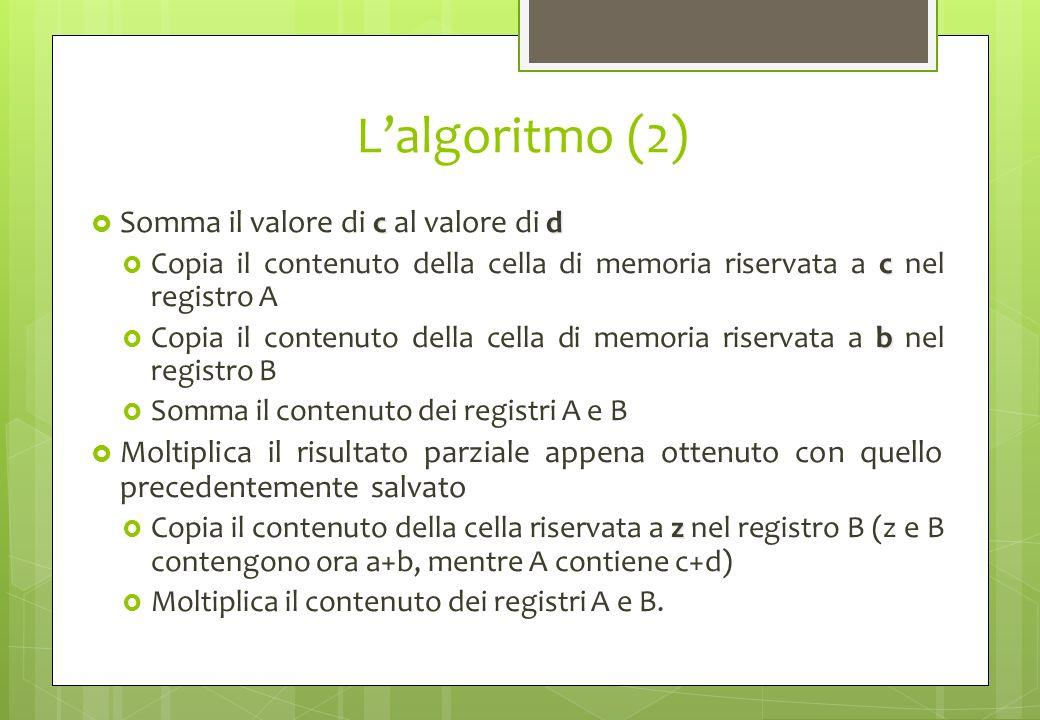 Lalgoritmo (2) cd Somma il valore di c al valore di d c Copia il contenuto della cella di memoria riservata a c nel registro A b Copia il contenuto de