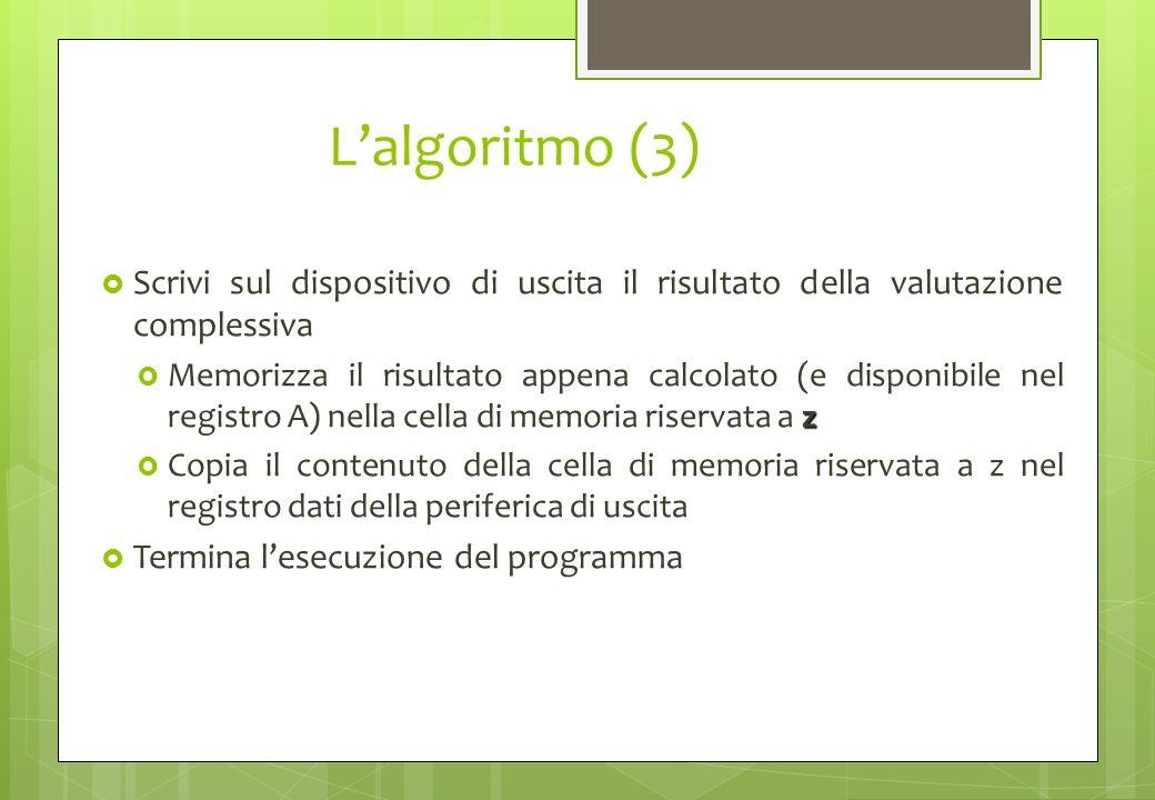 Lalgoritmo (3) Scrivi sul dispositivo di uscita il risultato della valutazione complessiva z Memorizza il risultato appena calcolato (e disponibile ne
