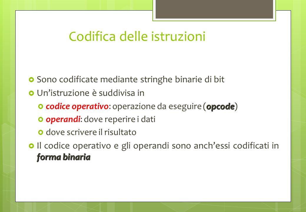 Codifica delle istruzioni Sono codificate mediante stringhe binarie di bit Unistruzione è suddivisa in opcode codice operativo: operazione da eseguire